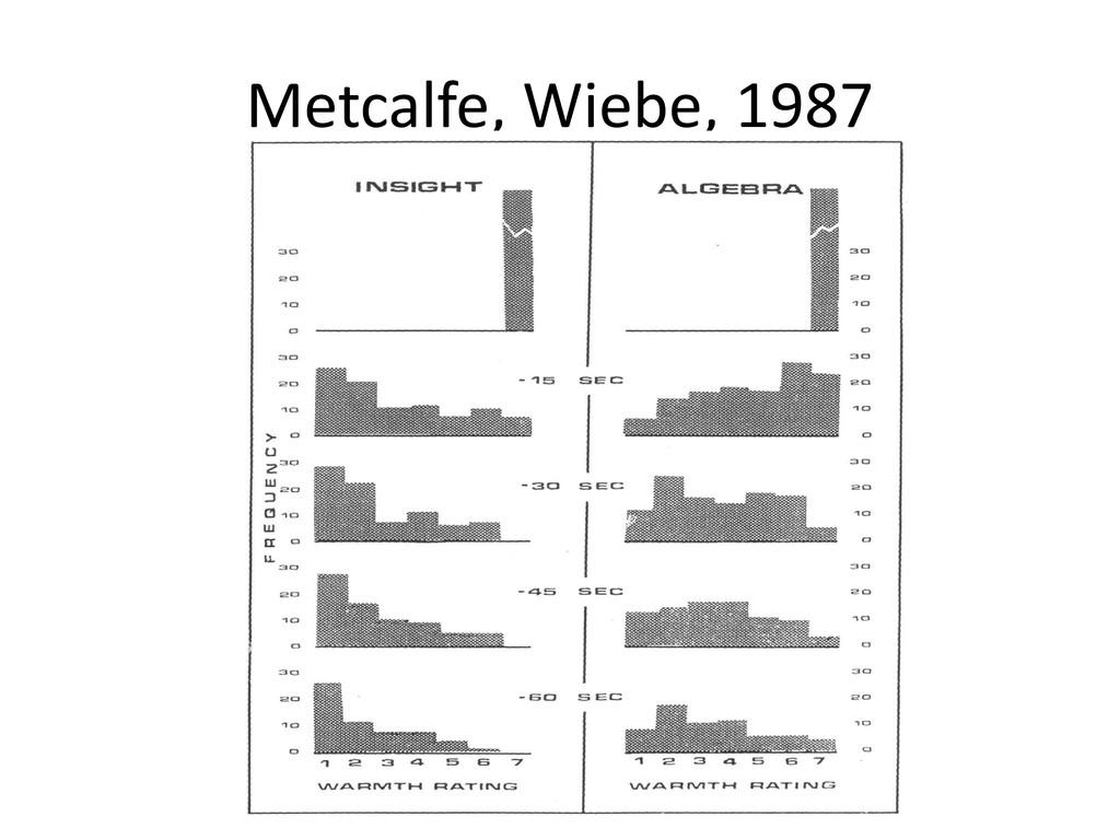 Metcalfe, Wiebe, 1987