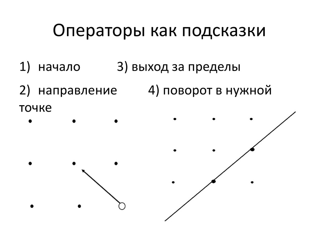 Операторы как подсказки 1) начало 3) выход за п...