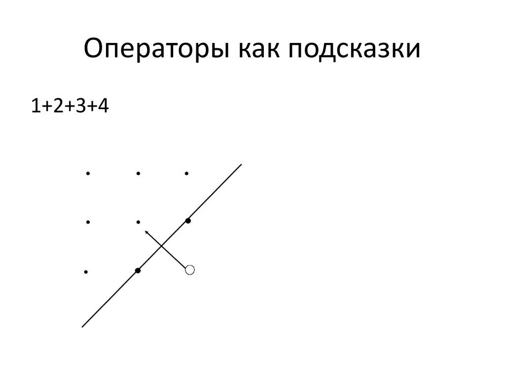 Операторы как подсказки 1+2+3+4