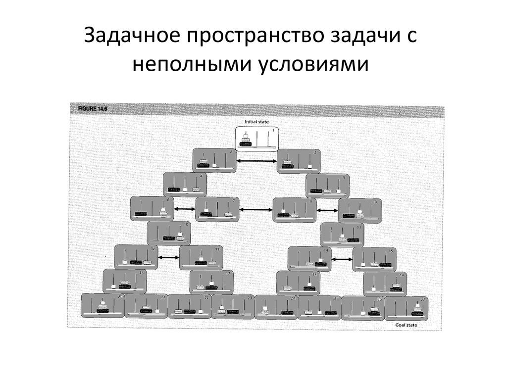 Задачное пространство задачи с неполными услови...