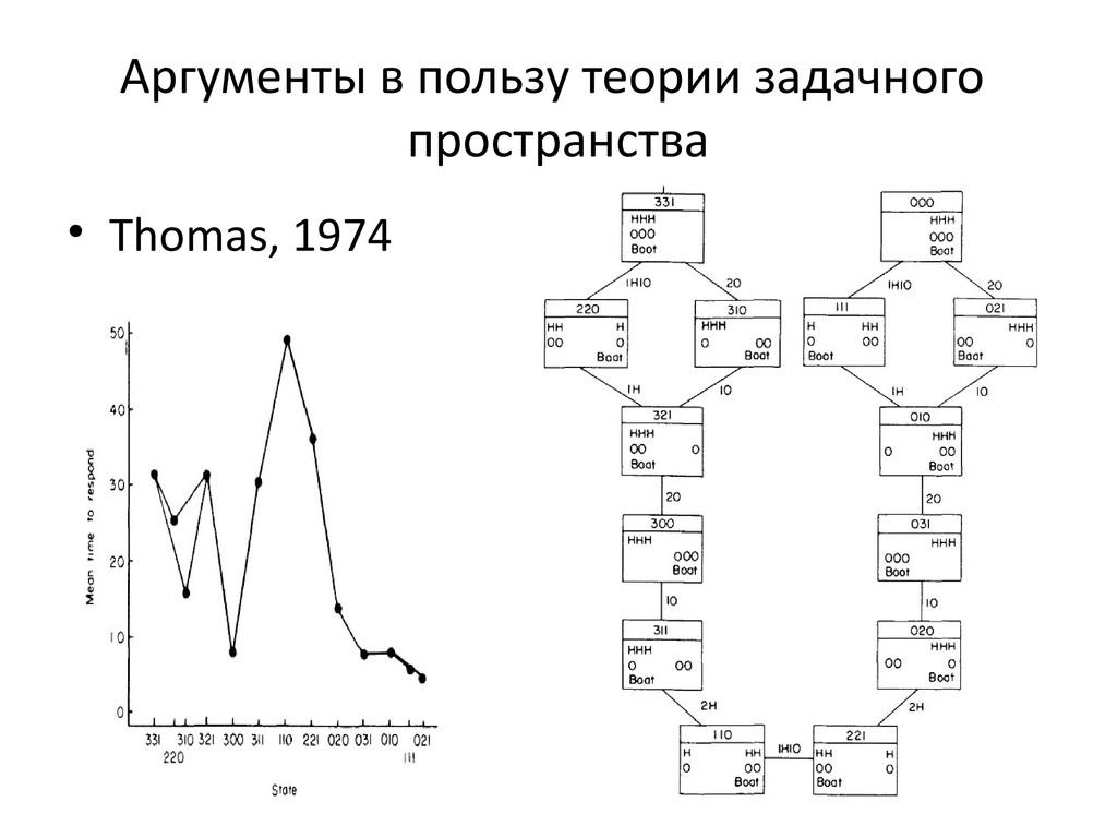 Аргументы в пользу теории задачного пространств...