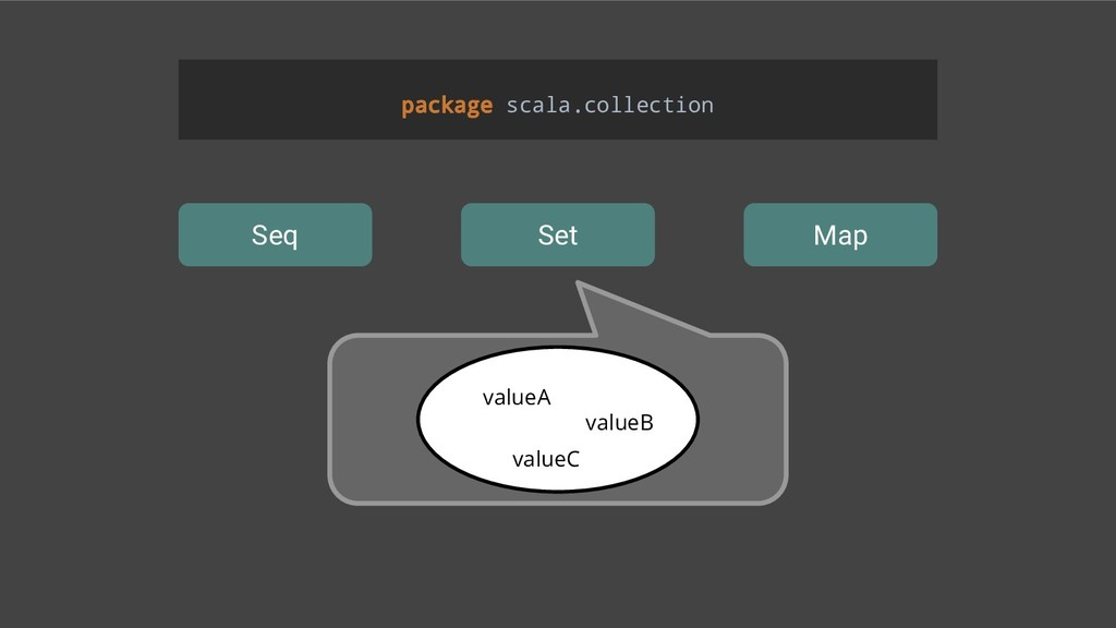 Seq Set Map package scala.collection valueA val...