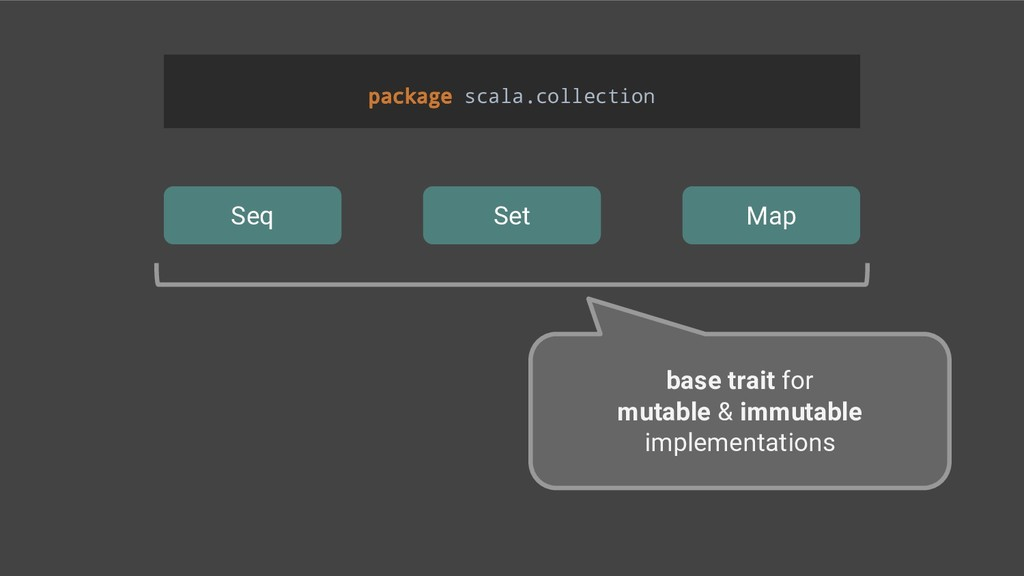 Seq Set Map package scala.collection base trait...