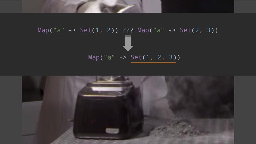"Map(""a"" -> Set(1, 2)) ??? Map(""a"" -> Set(2, 3))..."