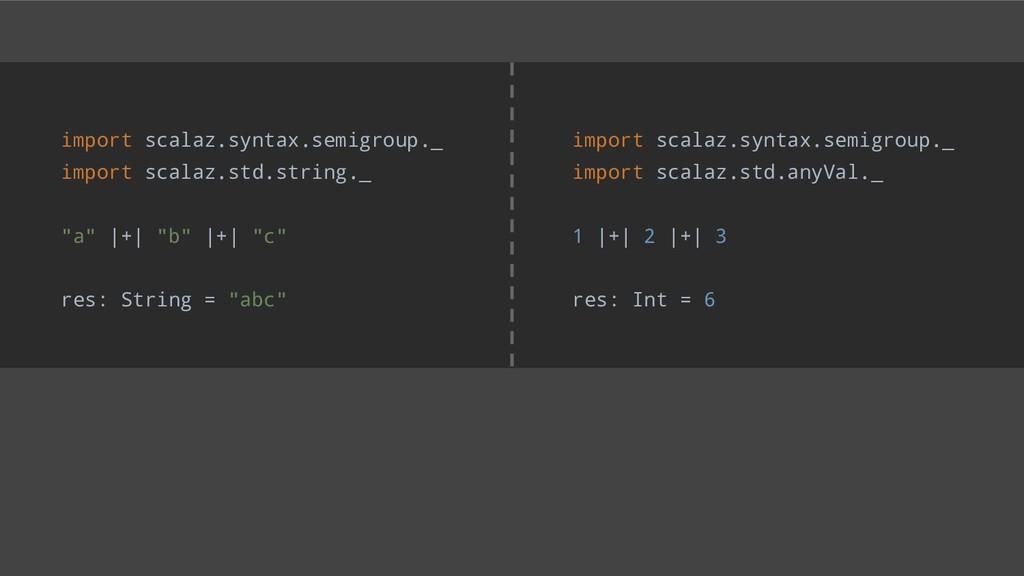 import scalaz.syntax.semigroup._ import scalaz....