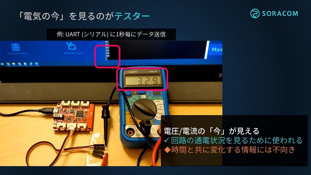 「電気の今」を見るのがテスター 例: UART (シリアル) に1秒毎にデータ送信 電圧/電流...