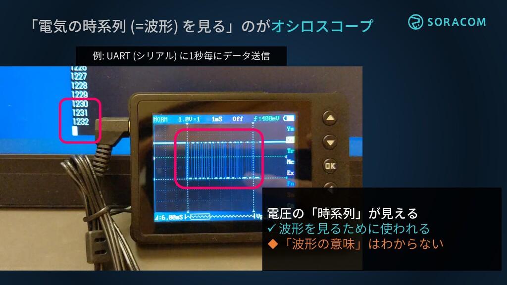 「電気の時系列 (=波形) を見る」のがオシロスコープ 例: UART (シリアル) に1秒毎...