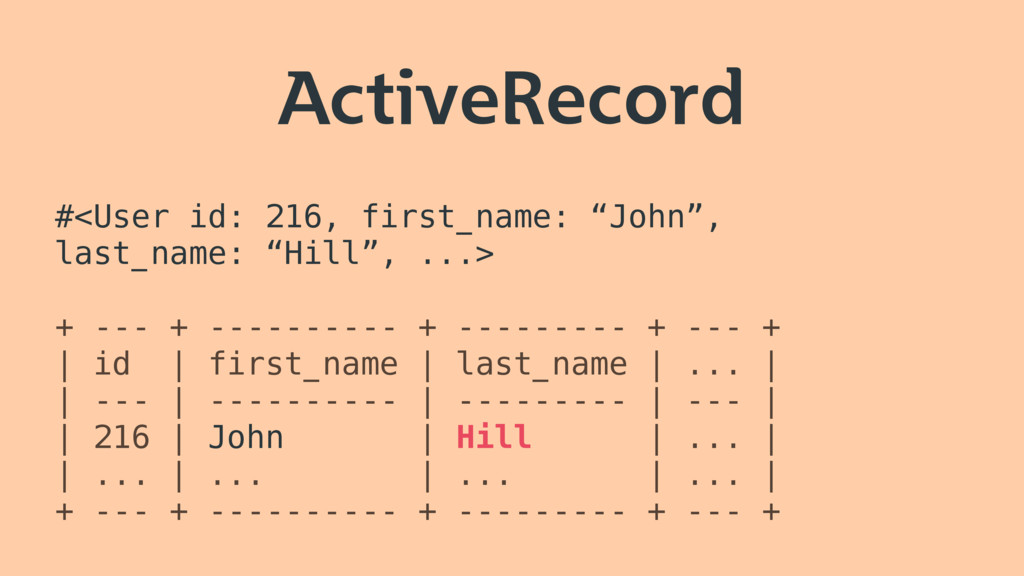 "ActiveRecord #<User id: 216, first_name: ""John""..."