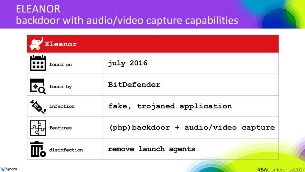ELEANOR backdoor with audio/video capture capab...