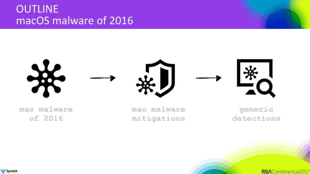 OUTLINE macOS malware of 2016 mac malware of 20...