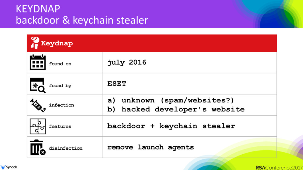 KEYDNAP backdoor & keychain stealer Keydnap jul...