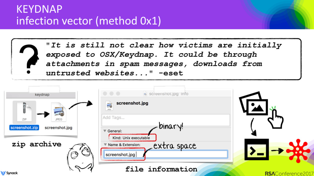 KEYDNAP