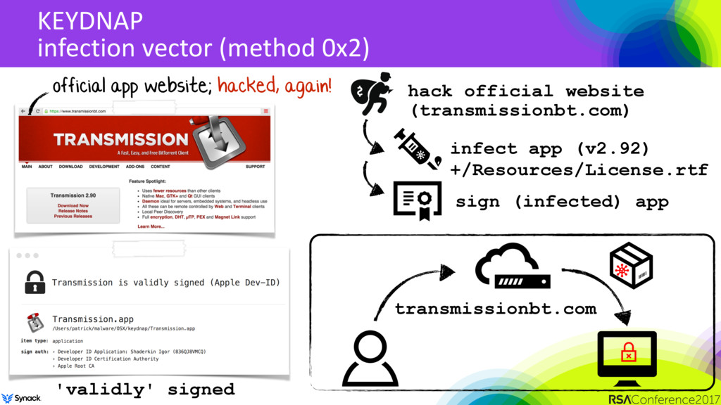KEYDNAP infection vector (method 0x2) official ...
