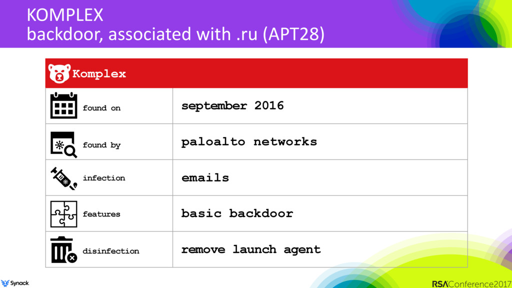 KOMPLEX backdoor, associated with .ru (APT28) K...