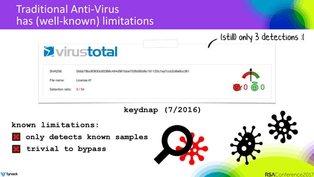 Traditional Anti-Virus has (well-known) limitat...
