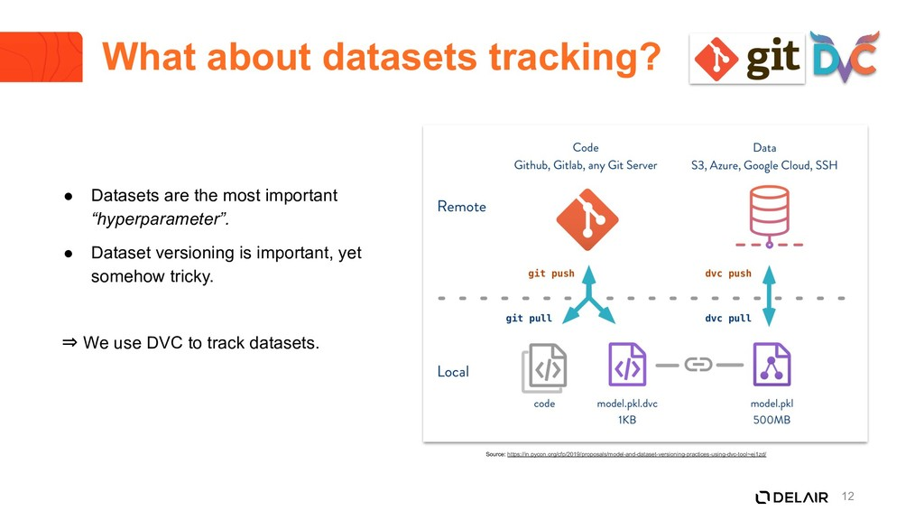 12 What about datasets tracking? ● Datasets are...