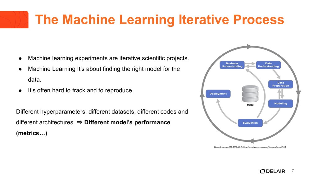 7 ● Machine learning experiments are iterative ...