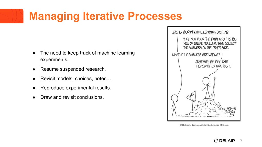 9 Managing Iterative Processes ● The need to ke...