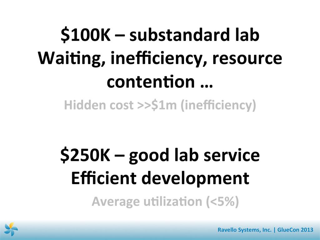$100K – substandard lab  WaiSng, ...