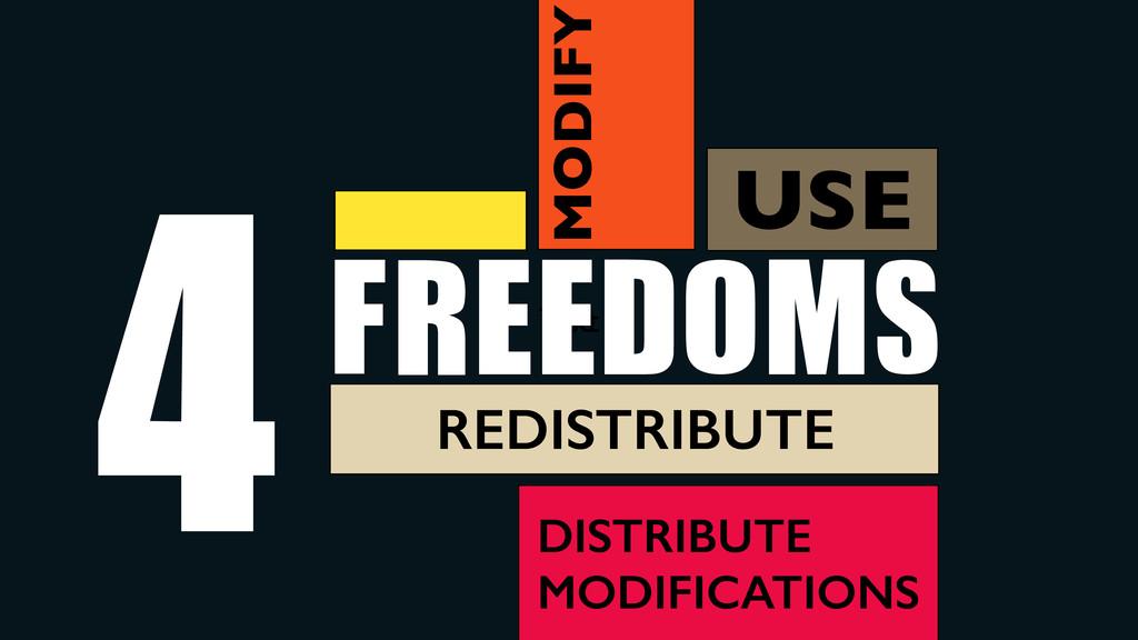 Use Text FREEDOMS 4 USE MODIFY REDISTRIBUTE DIS...