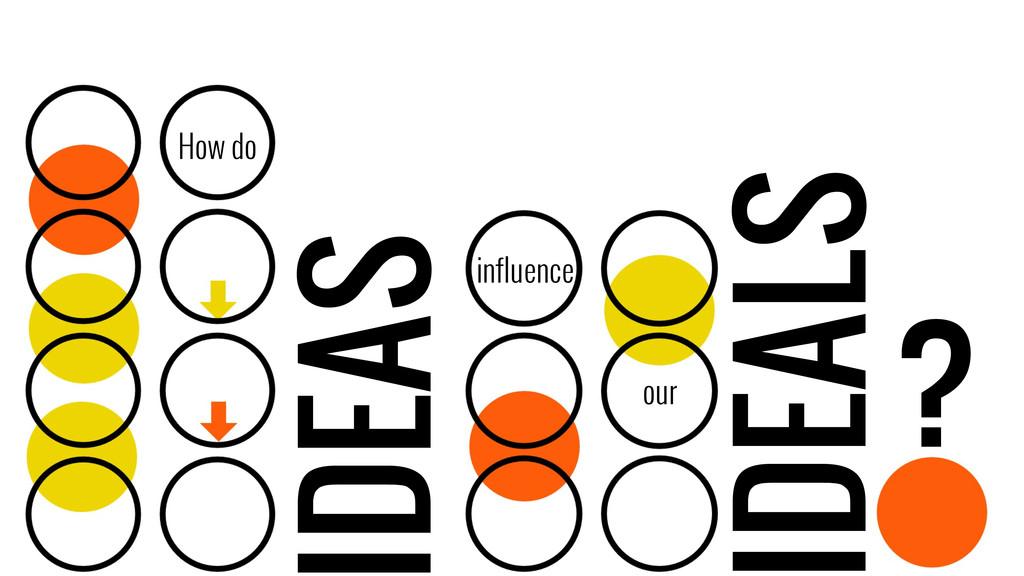 How do influence our DEAS DEALS ?