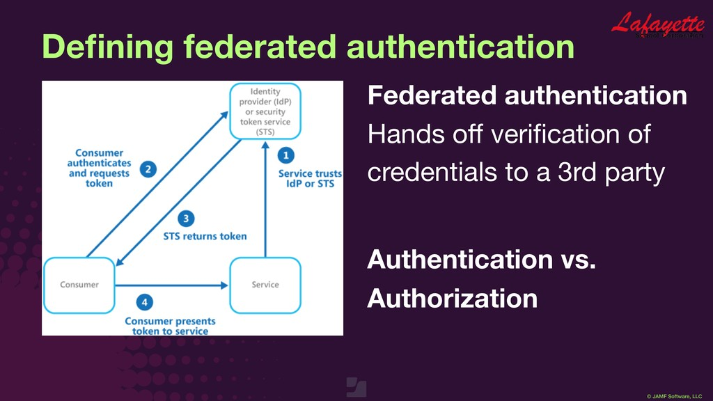 © JAMF Software, LLC Defining federated authenti...