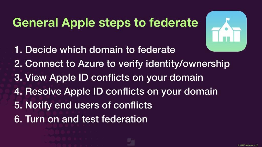 © JAMF Software, LLC General Apple steps to fed...