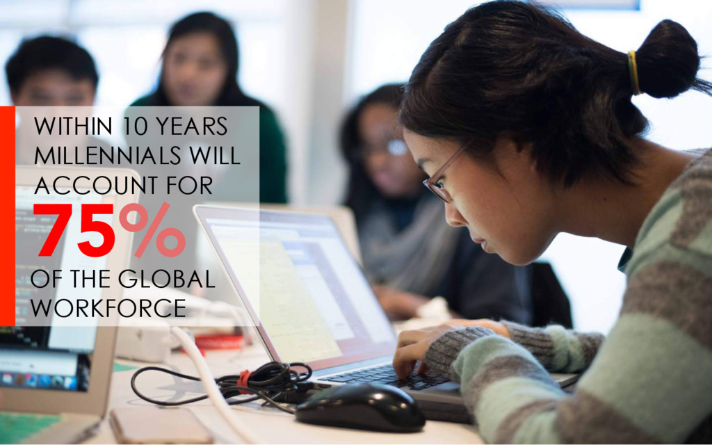 75% WITHIN 10 YEARS MILLENNIALS WILL ACCOUNT FO...