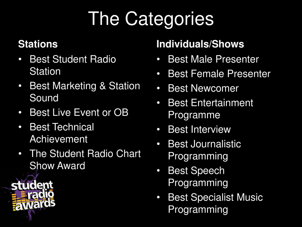 The Categories Stations • Best Student Radio St...