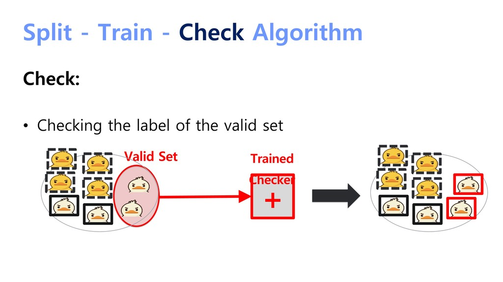 Split - Train - Check Algorithm Check: • Checki...