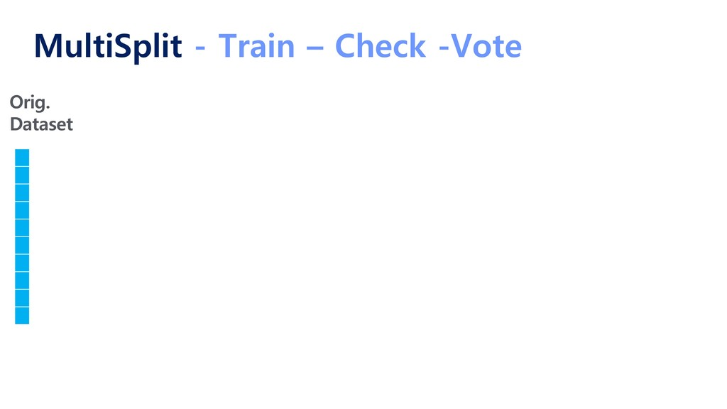 MultiSplit - Train – Check -Vote Orig. Dataset