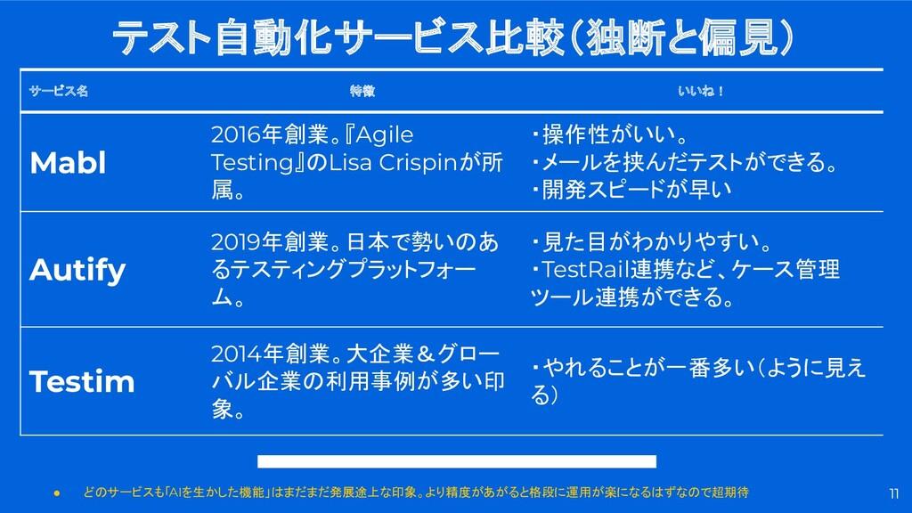 11 テスト自動化サービス比較(独断と偏見) サービス名 特徴 いいね! Mabl 2016年...
