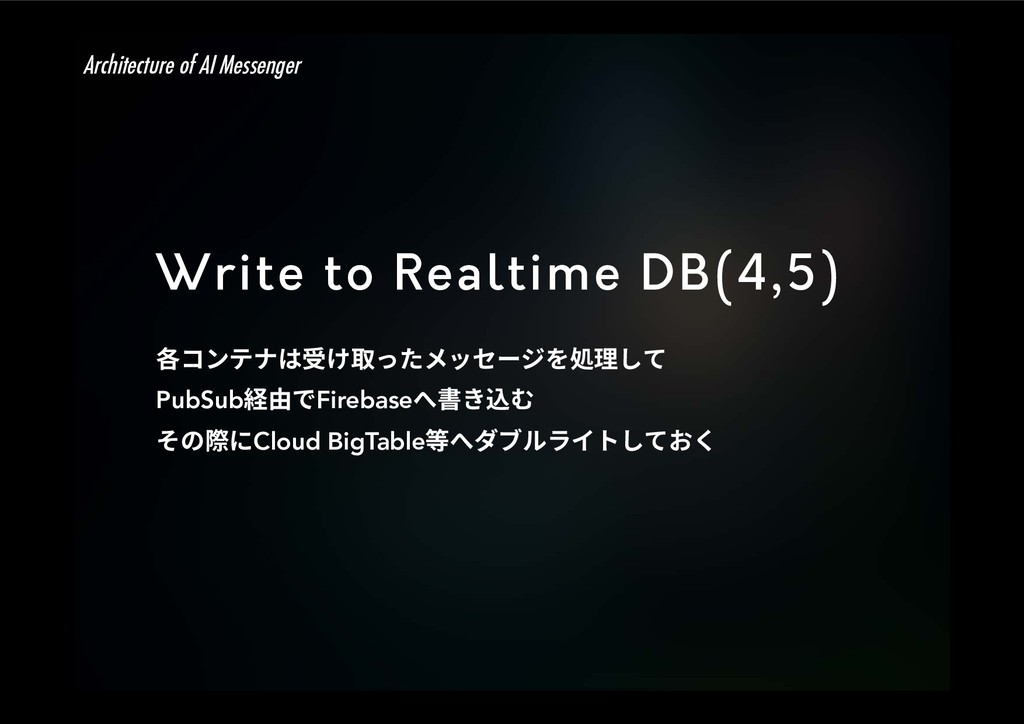 Write to Realtime DB(4,5) ぐ؝ٝذشכ「ֽ《׏׋ًحإ٦آ׾Ⳣ椚׃...