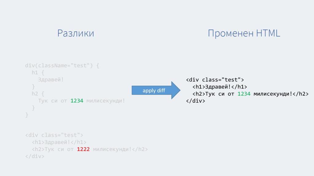 "div(className=""test"") { h1 { Здравей! } h2 { Ту..."