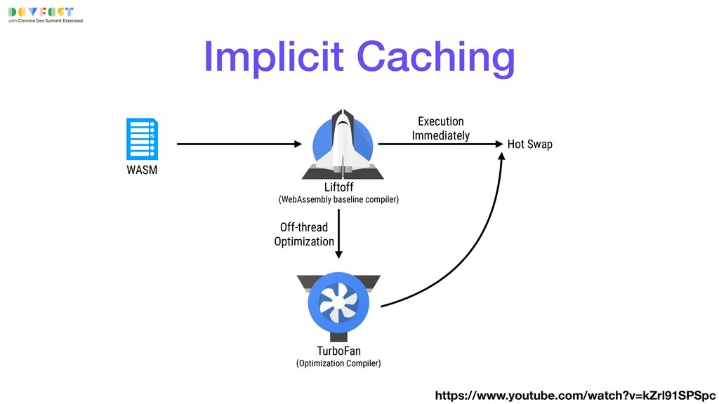 Implicit Caching Liftoff