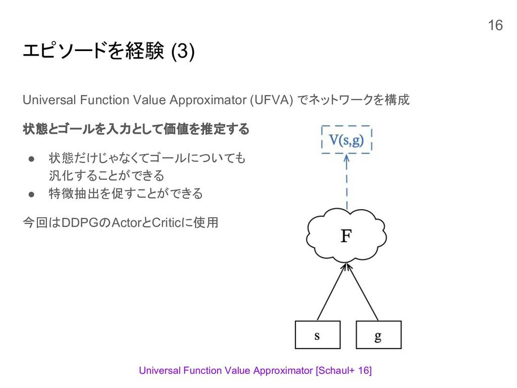 エピソードを経験 (3) Universal Function Value Approxima...