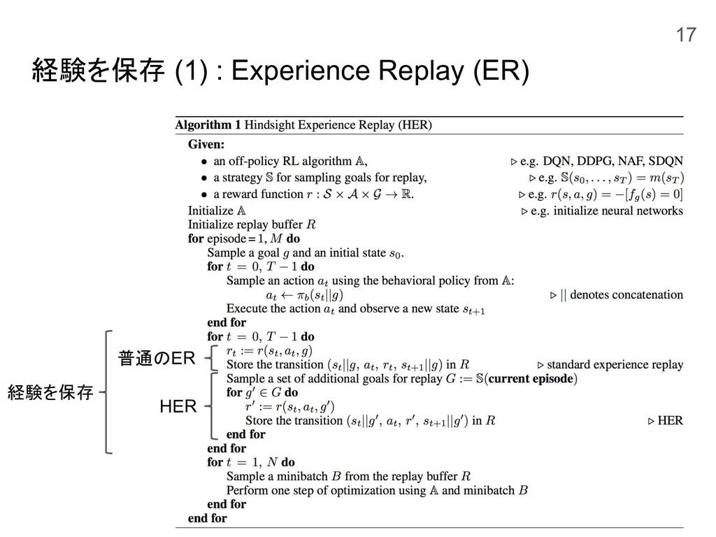経験を保存 (1) : Experience Replay (ER) 経験を保存 普通のER ...