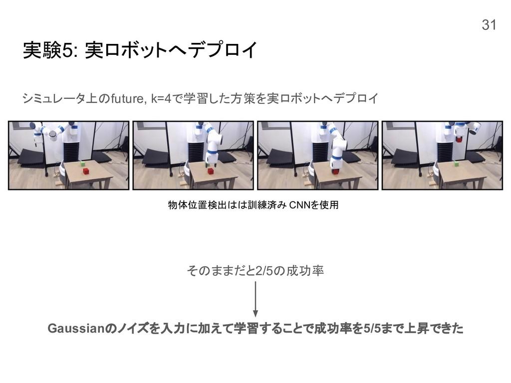実験5: 実ロボットへデプロイ シミュレータ上のfuture, k=4で学習した方策を実ロボッ...