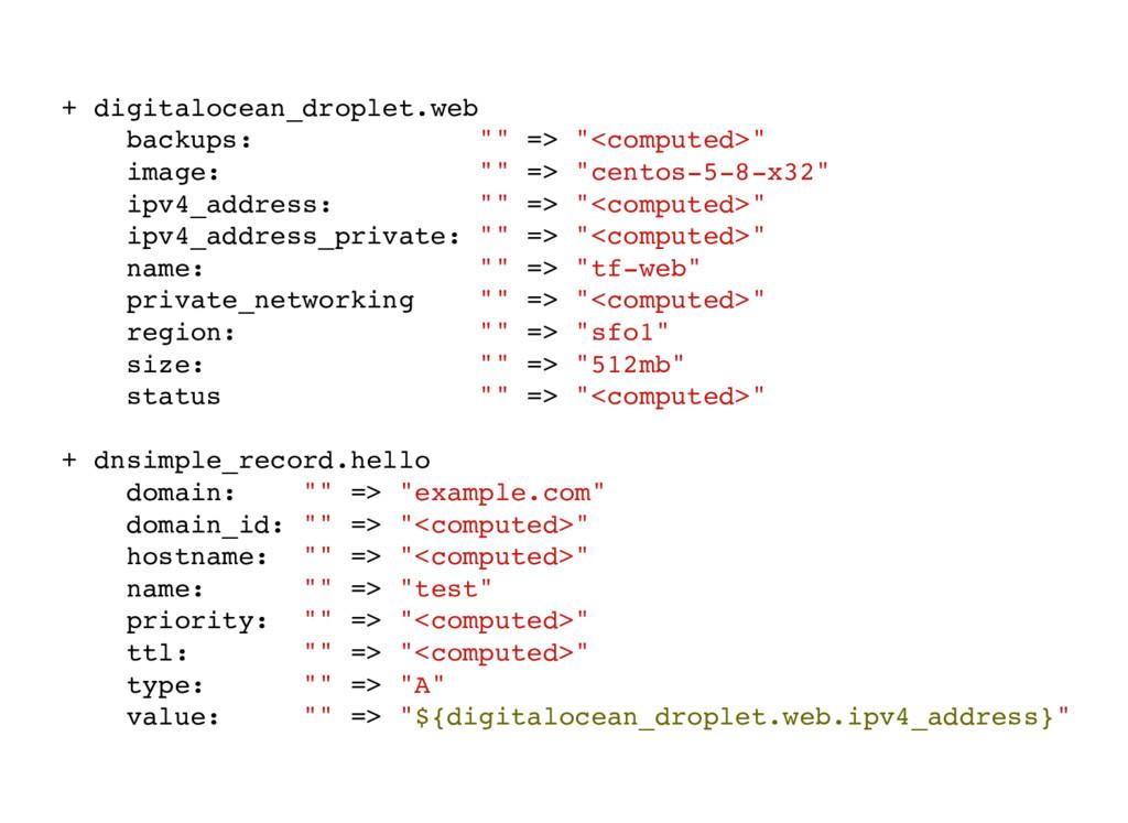 "+ digitalocean_droplet.web backups: """" => ""<com..."