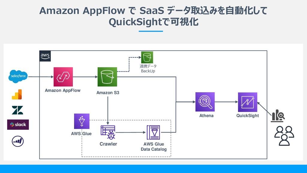 Amazon AppFlow で SaaS データ取込みを自動化して QuickSightで可...