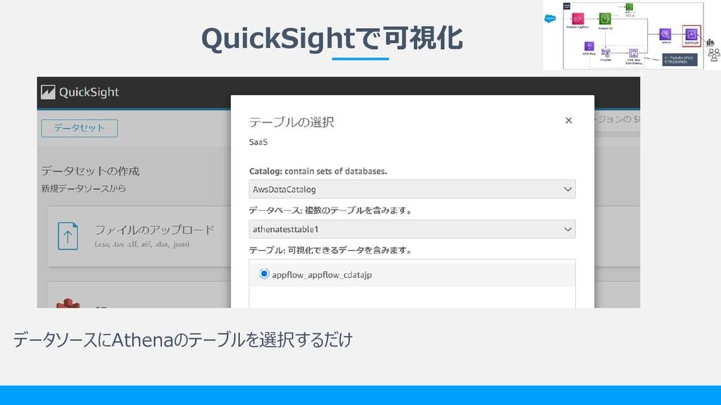 QuickSightで可視化 データソースにAthenaのテーブルを選択するだけ