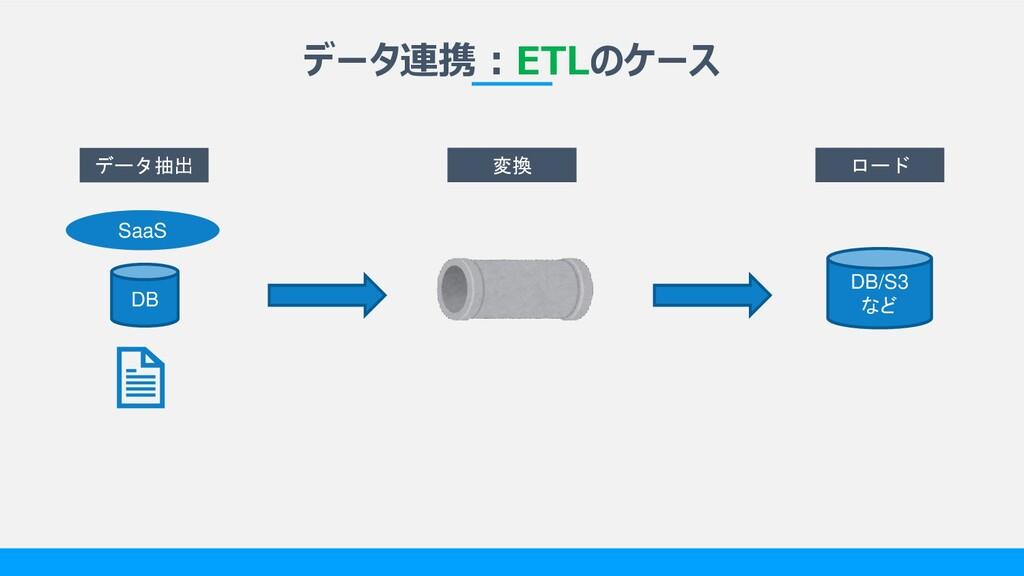 データ連携:ETLのケース SaaS DB/S3 など データ抽出 変換 ロード DB
