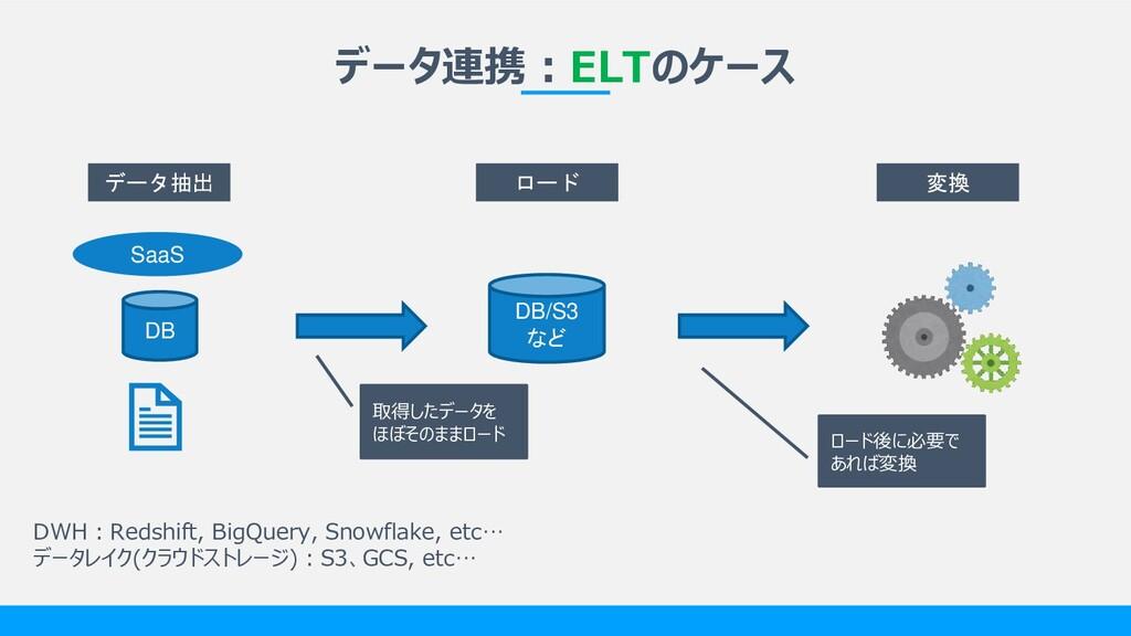 データ連携:ELTのケース SaaS データ抽出 変換 DB/S3 など ロード DB DWH...