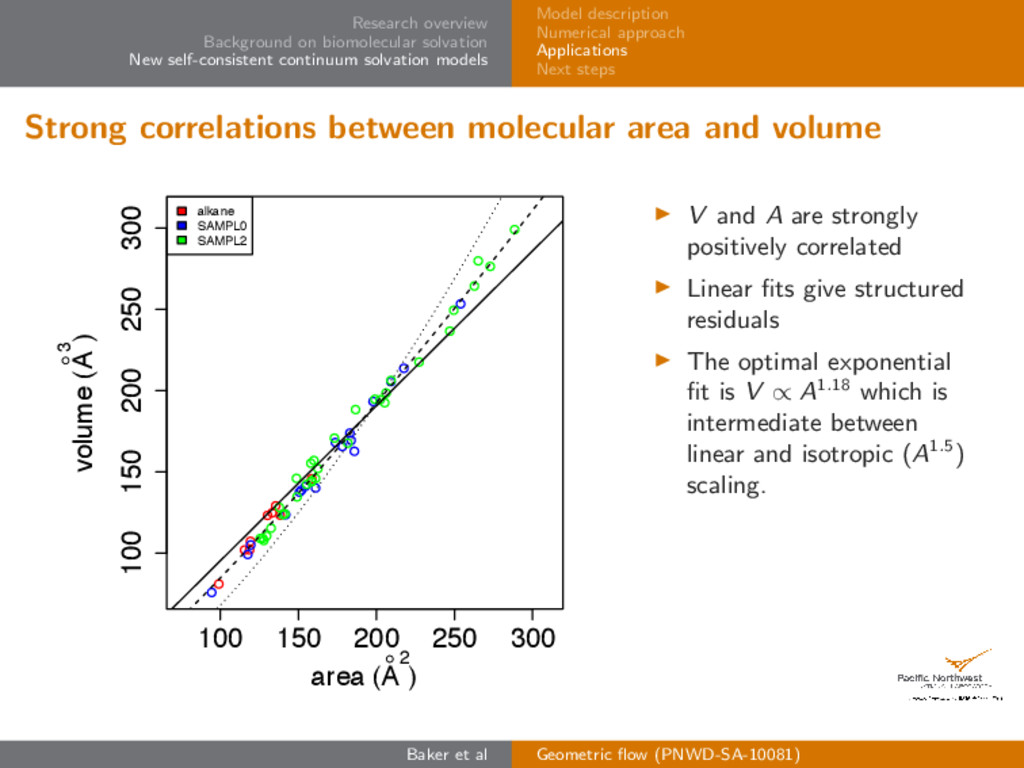 Research overview Background on biomolecular so...