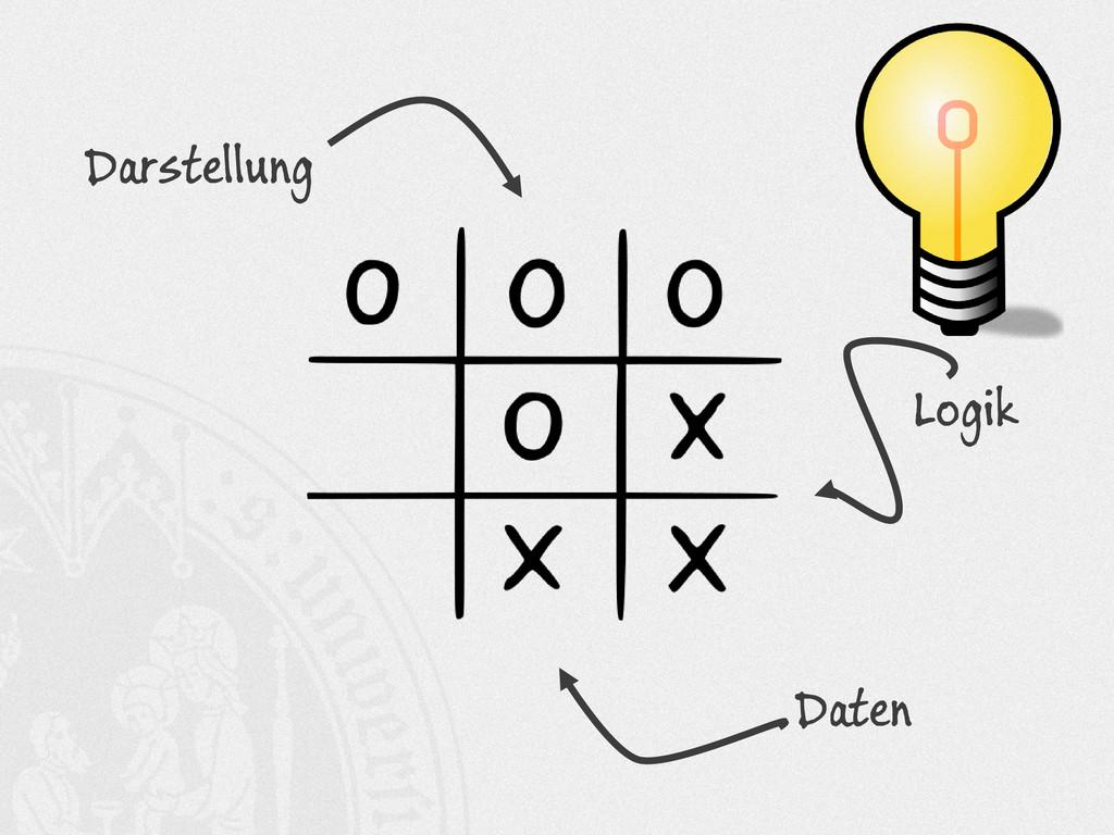 Darstellung Daten Logik
