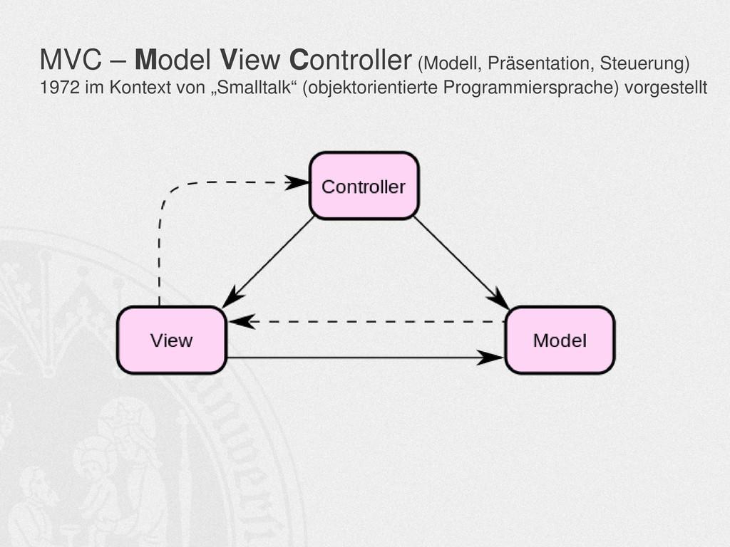 MVC – Model View Controller (Modell, Präsentati...