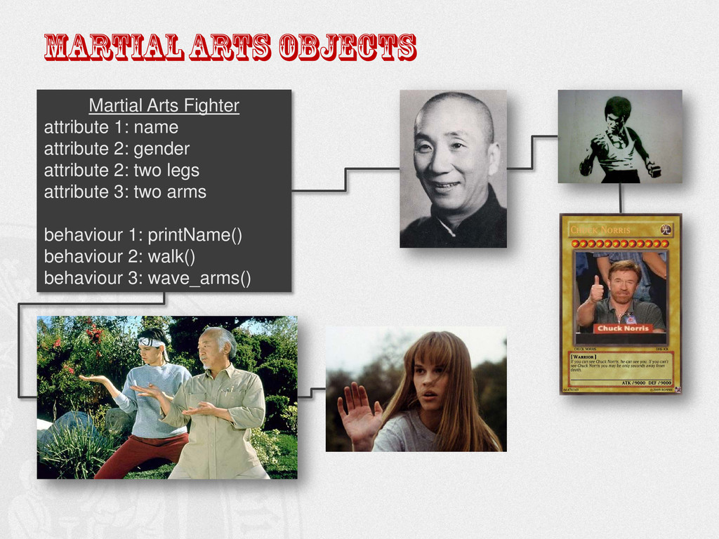 Martial Arts Objects Martial Arts Fighter attri...