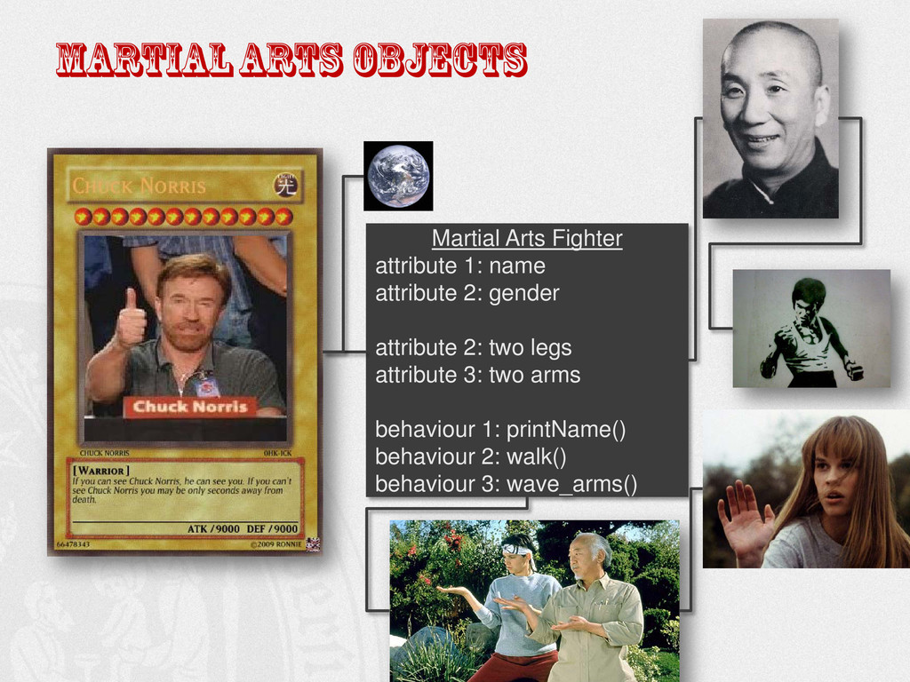 Martial Arts Fighter attribute 1: name attribut...
