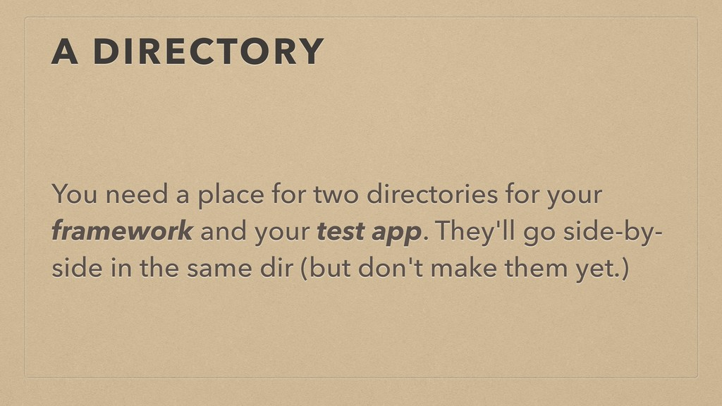 A DIRECTORY You need a place for two directorie...